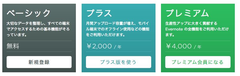 スクリーンショット 2016-01-03 14.38.00