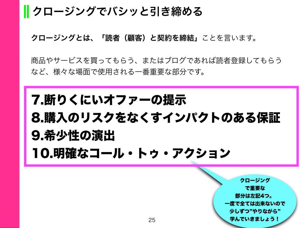copywriting1.025