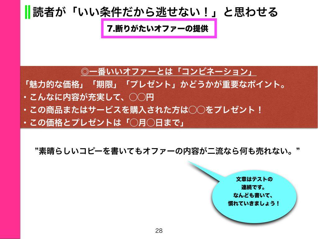 copywriting1.028