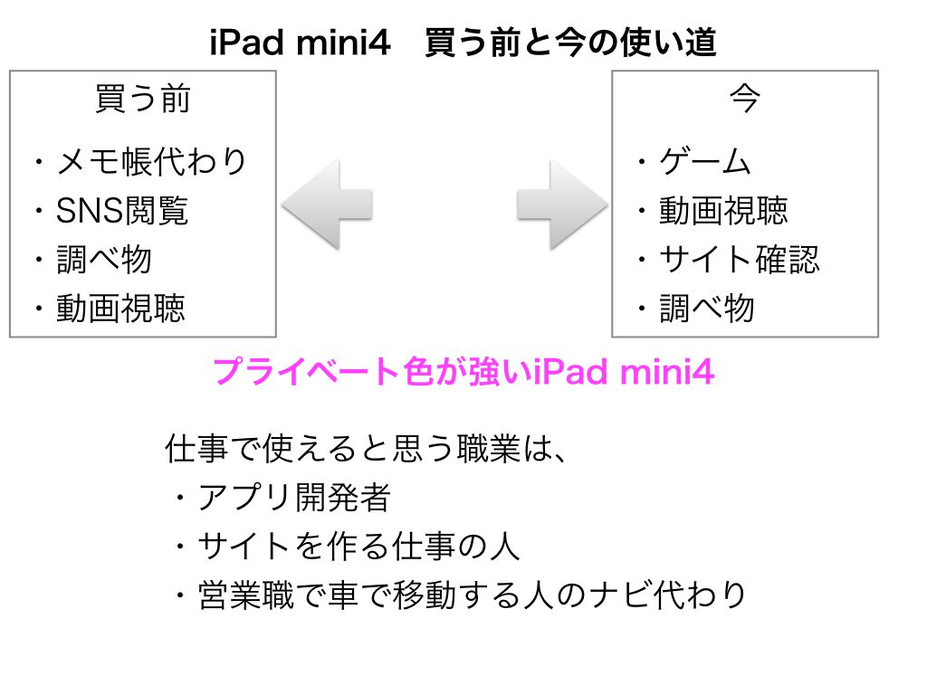 ipadmini4youto.001